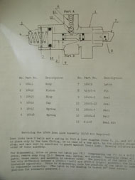 Globe Swift Hydraulic Manual - Downlock Page