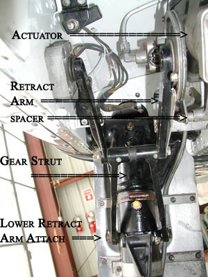 Swift Langing Gear Actuator Location