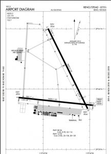 Reno-Stead Airport taxiway diagram.